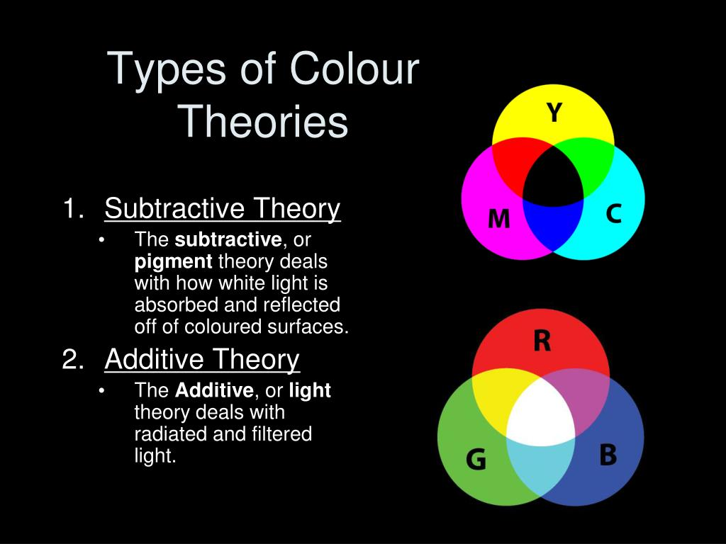 Types of Colour Theories