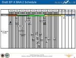 draft ep x baa 2 schedule