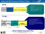 improved se process 4 phase 2 pass