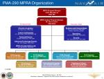 pma 290 mpra organization