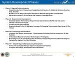 system development phases