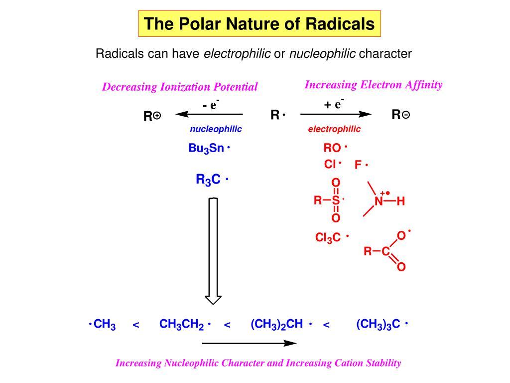 The Polar Nature of Radicals