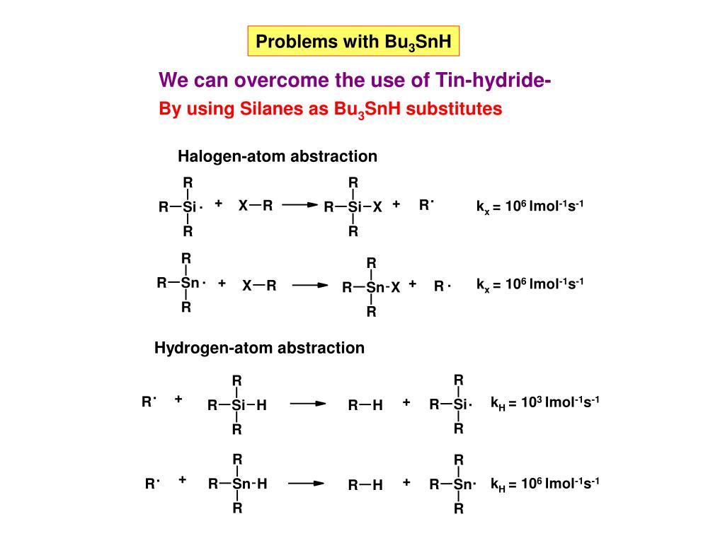 Problems with Bu