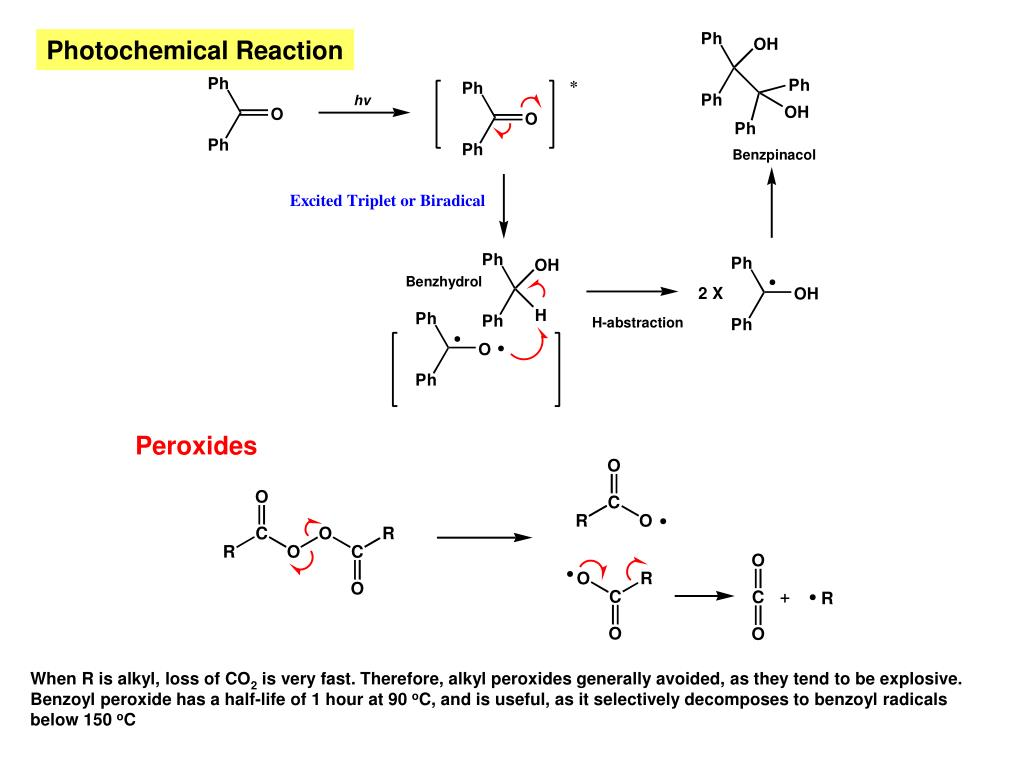 Photochemical Reaction