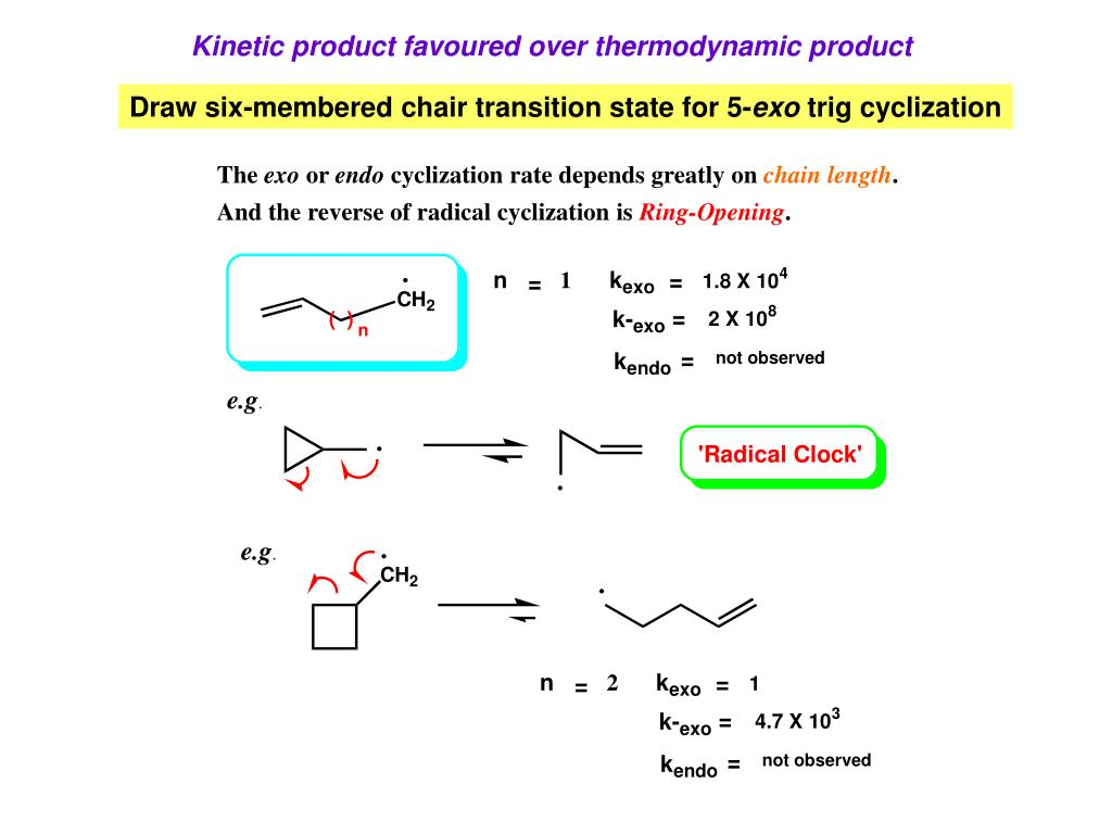 Kinetic product favoured over thermodynamic product