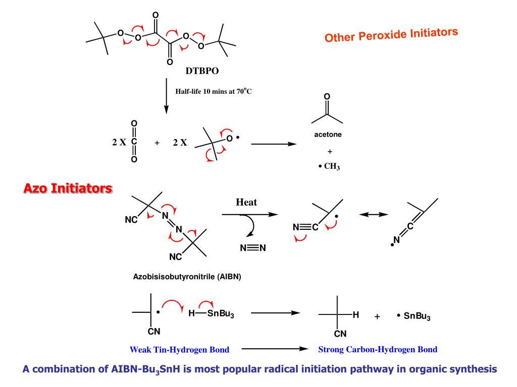 Other Peroxide Initiators