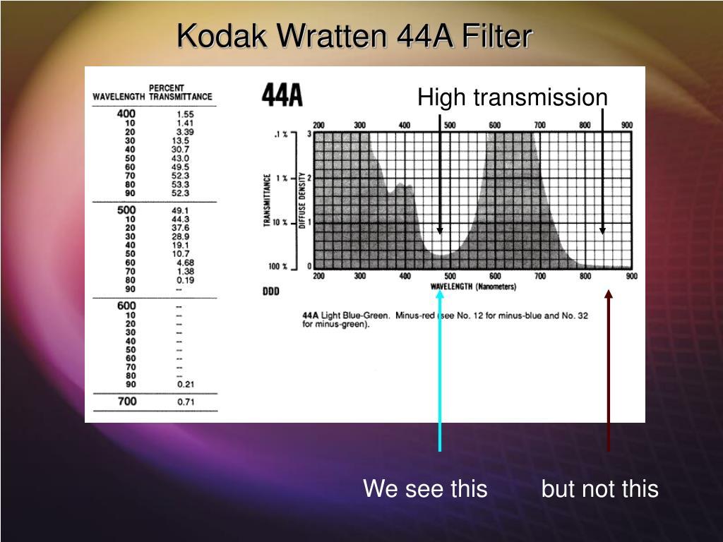 Kodak Wratten 44A Filter