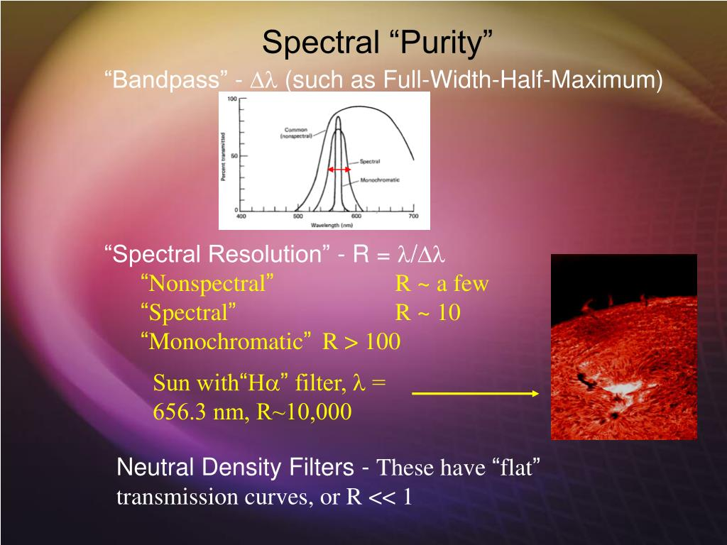 """Spectral """"Purity"""""""
