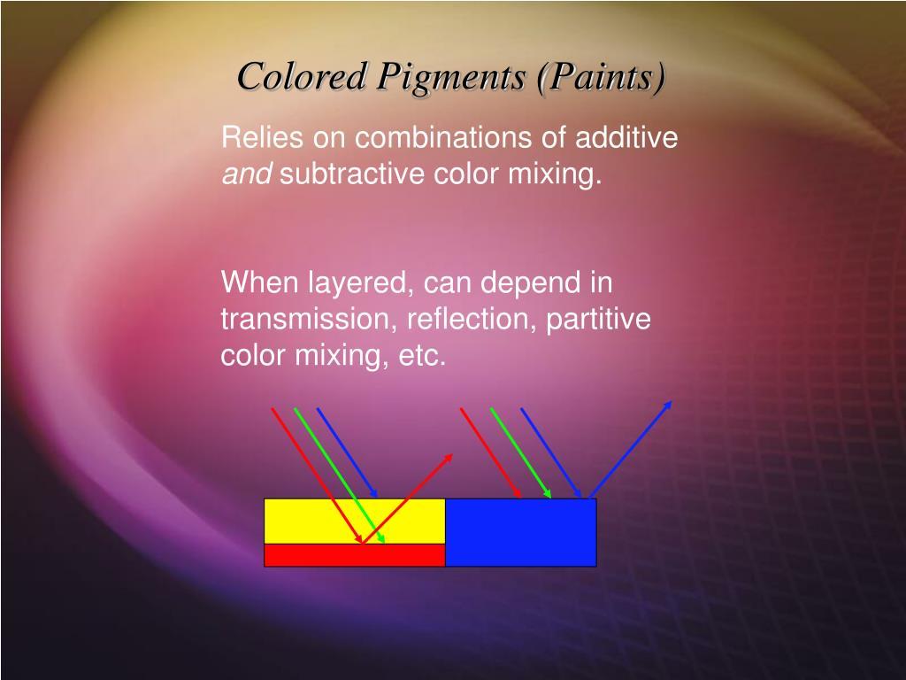 Colored Pigments (Paints)