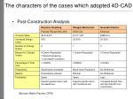 the characters of the cases which adopted 4d cad27
