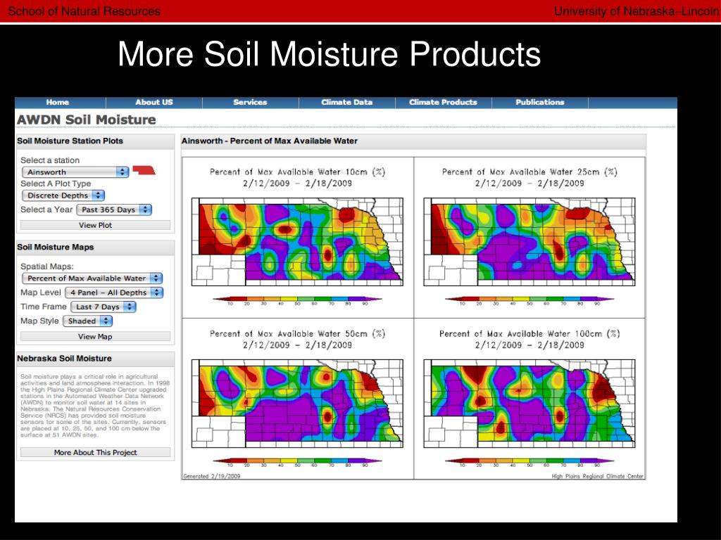 More Soil Moisture Products