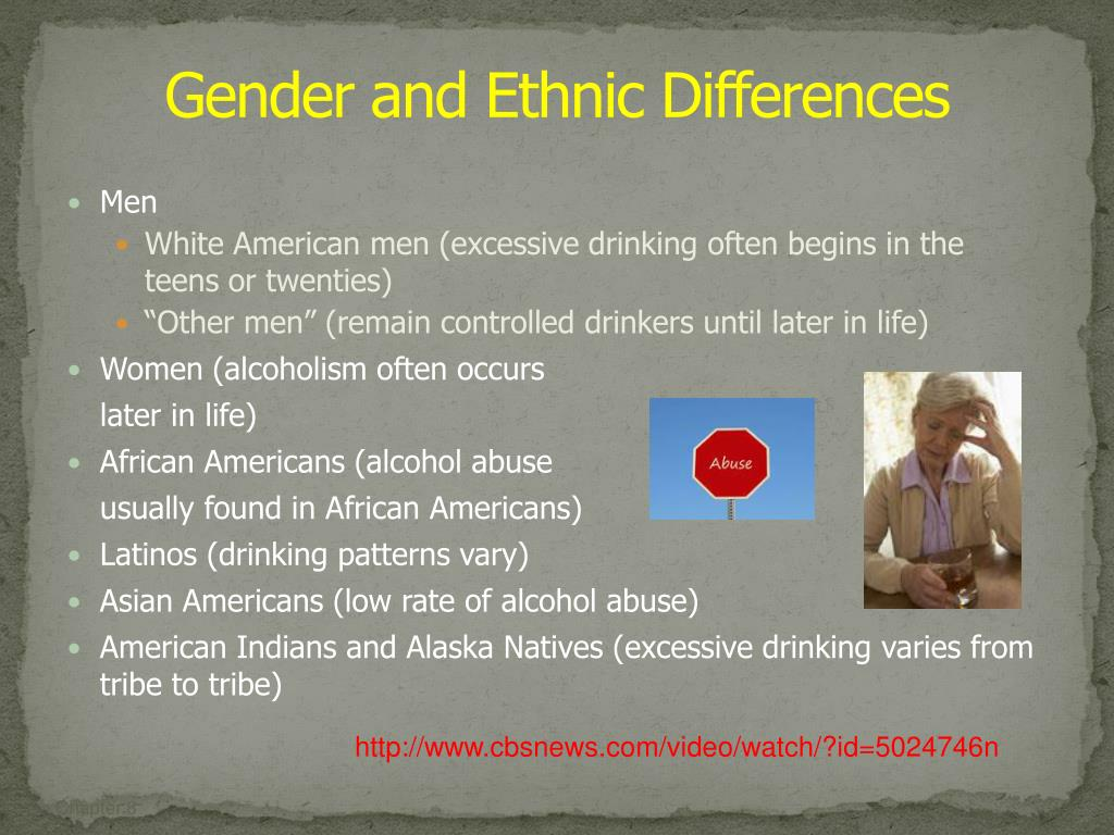 Gender and Ethnic Differences