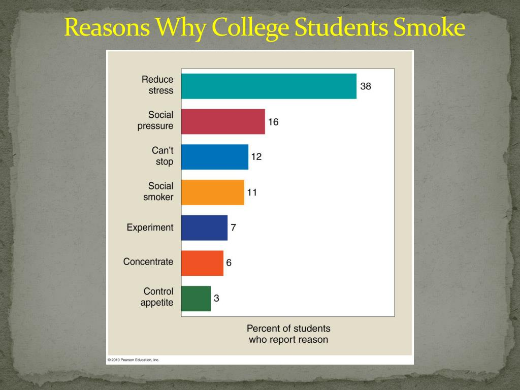Reasons Why College Students Smoke