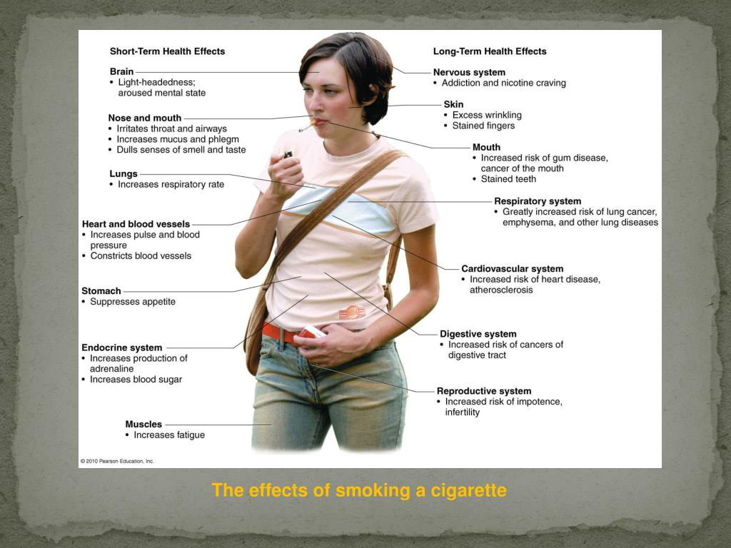 The effects of smoking a cigarette