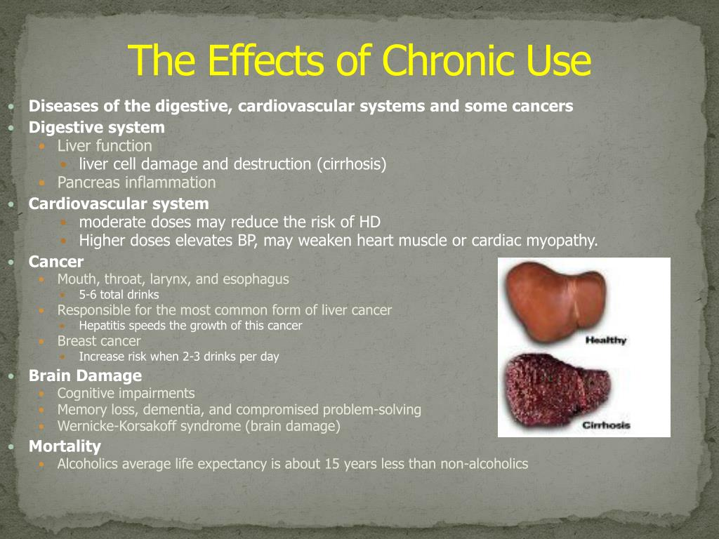 The Effects of Chronic Use