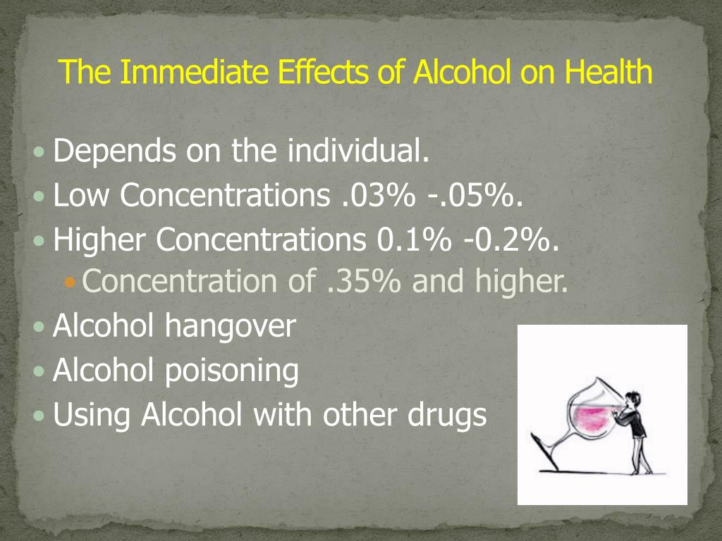 The Immediate Effects of Alcohol on Health