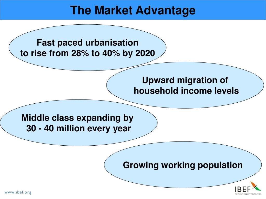 The Market Advantage