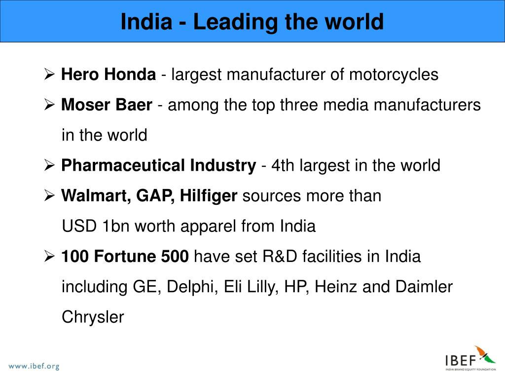 India - Leading the world