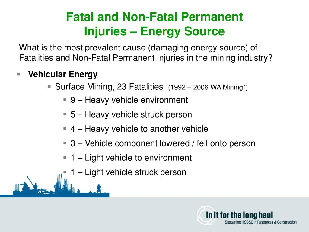Fatal and Non-Fatal Permanent