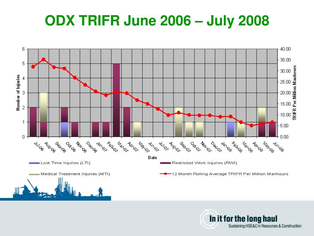 ODX TRIFR June 2006 – July 2008