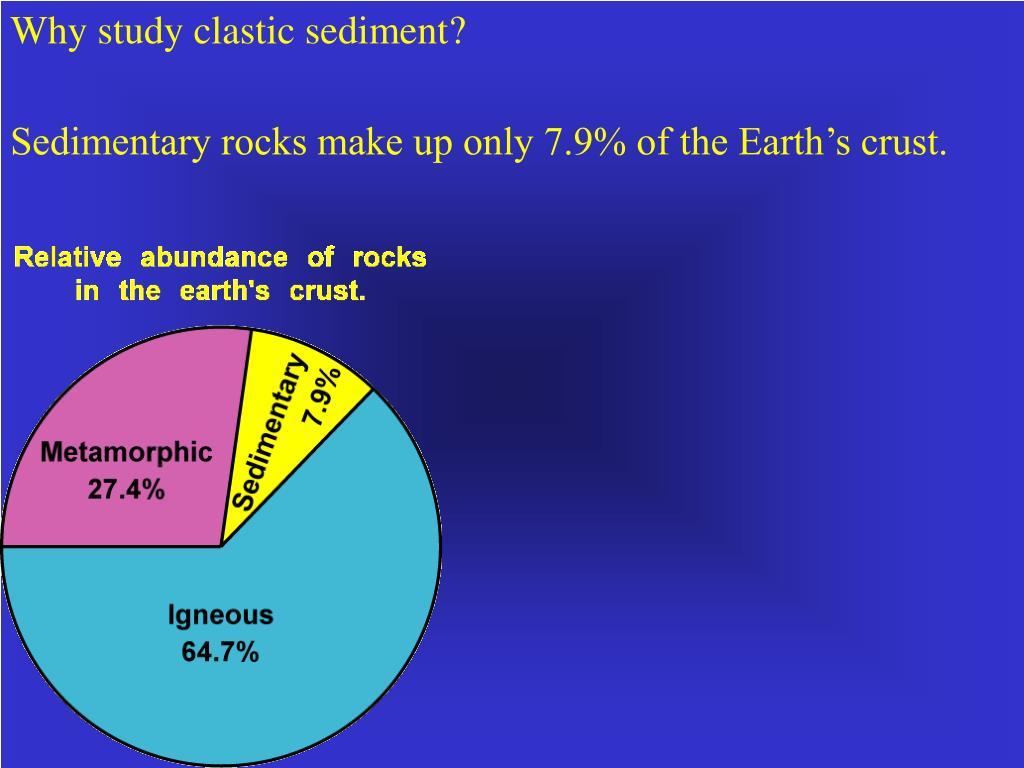 Why study clastic sediment?