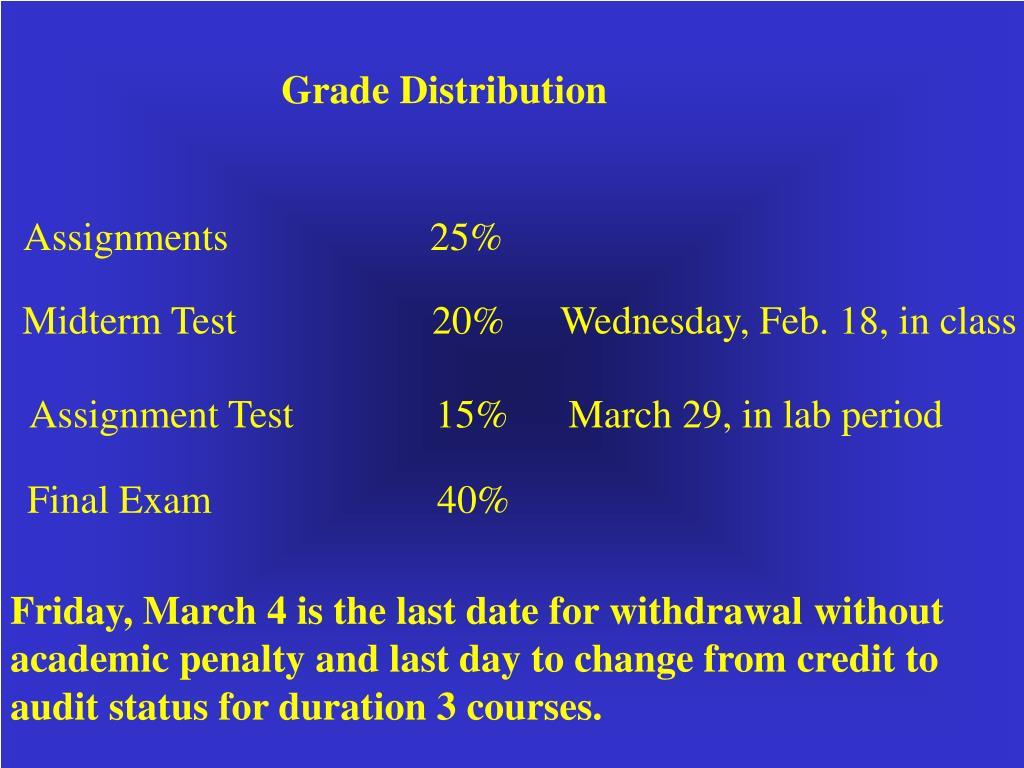 Midterm Test 20%