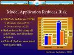 model application reduces risk
