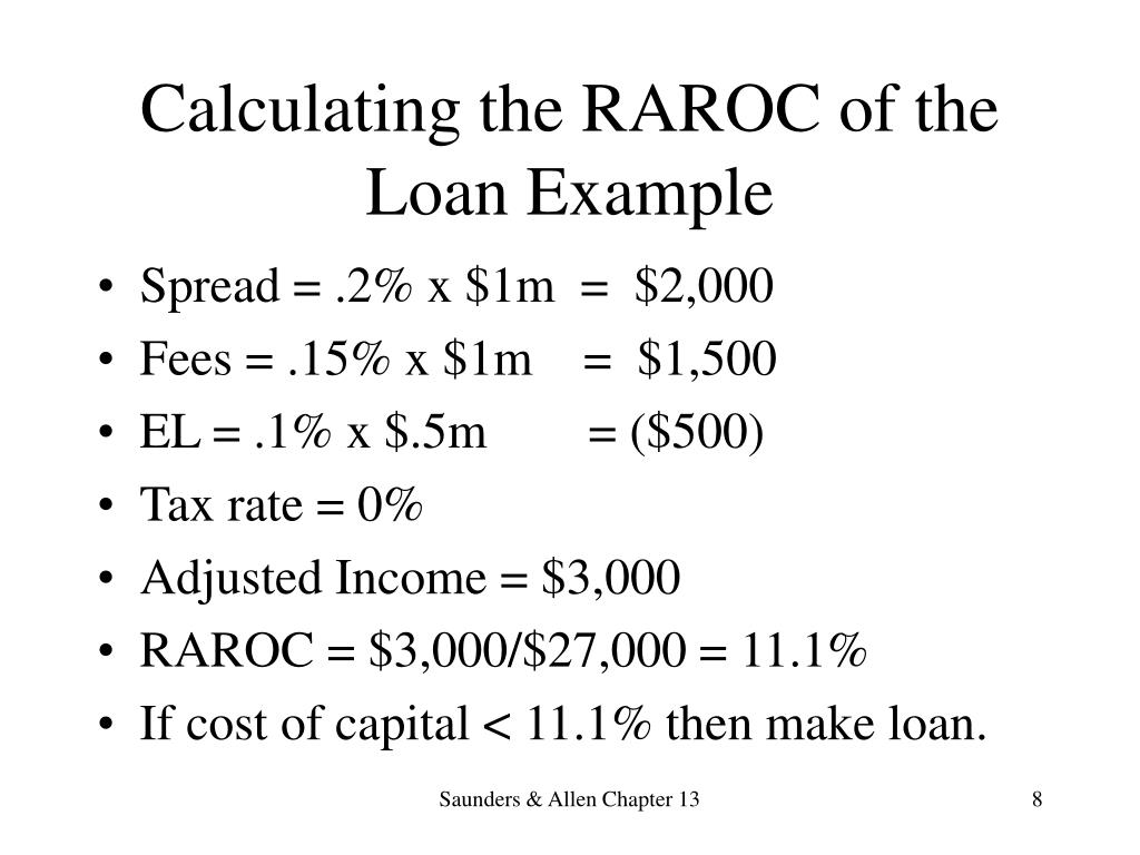 Calculating the RAROC of the Loan Example
