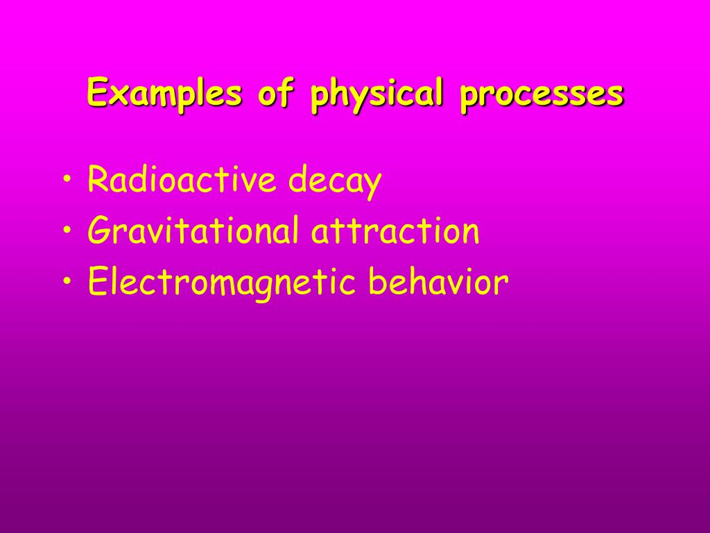 Examples of physical processes