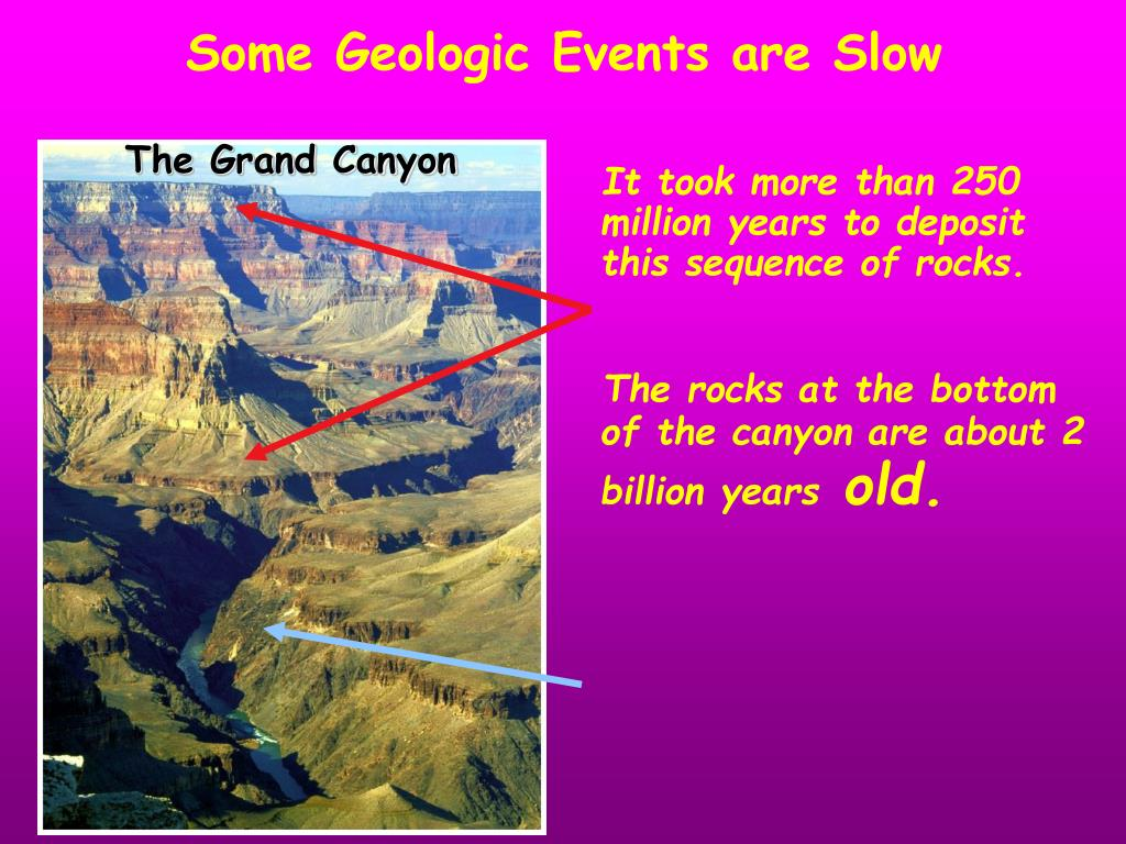 Some Geologic Events are Slow
