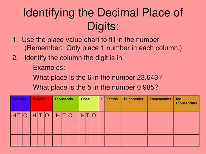 Ppt Decimal Place Value Powerpoint Presentation Id378408