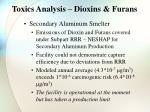 toxics analysis dioxins furans