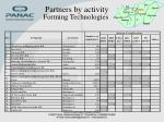 partners by activity forming technologies