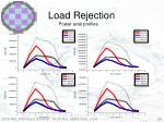 load rejection28