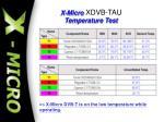 x micro xdvb tau temperature test