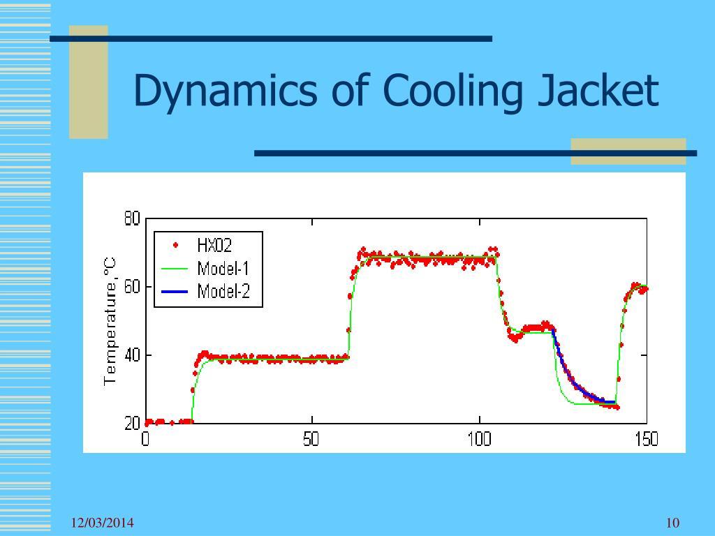 Dynamics of Cooling Jacket
