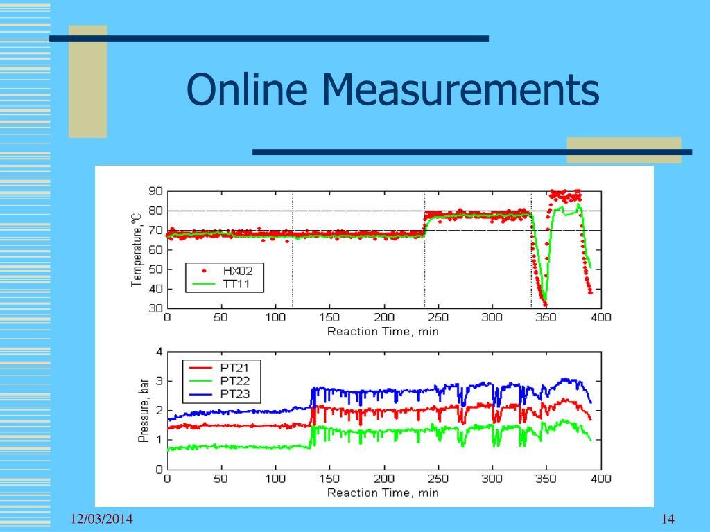Online Measurements