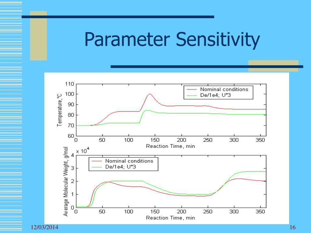 Parameter Sensitivity