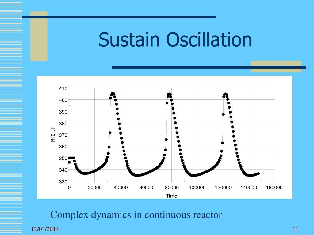 Sustain Oscillation