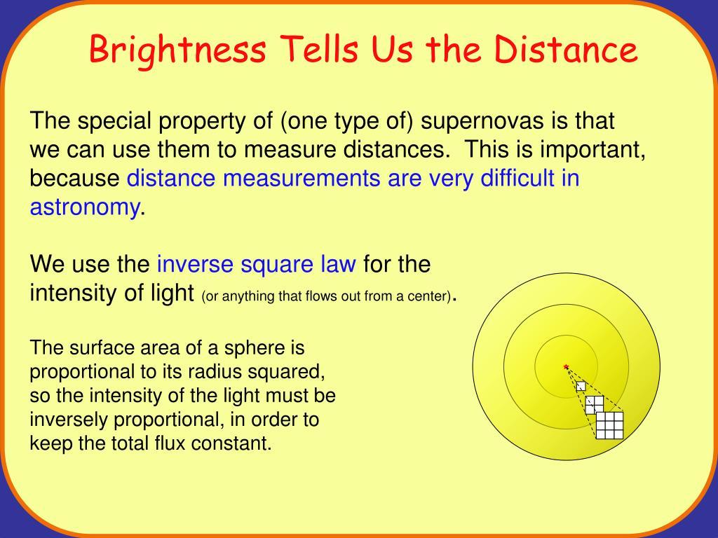 Brightness Tells Us the Distance