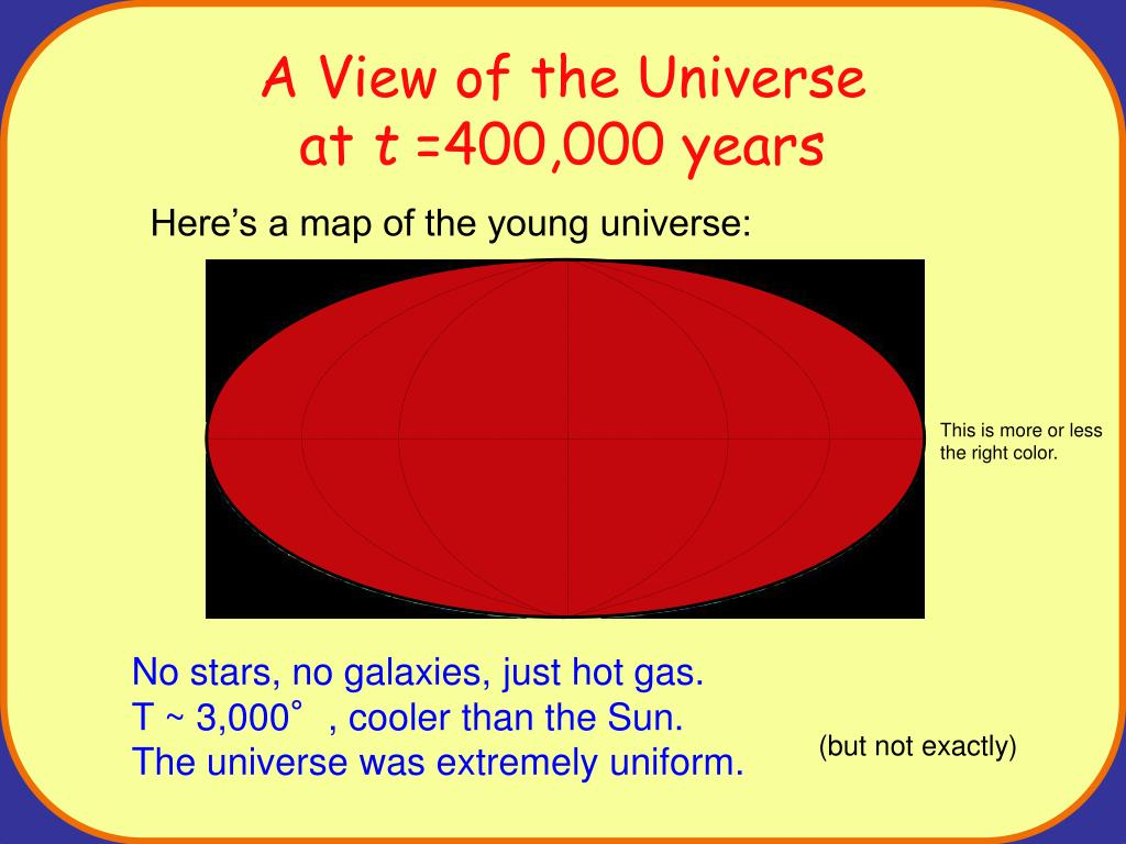 A View of the Universe