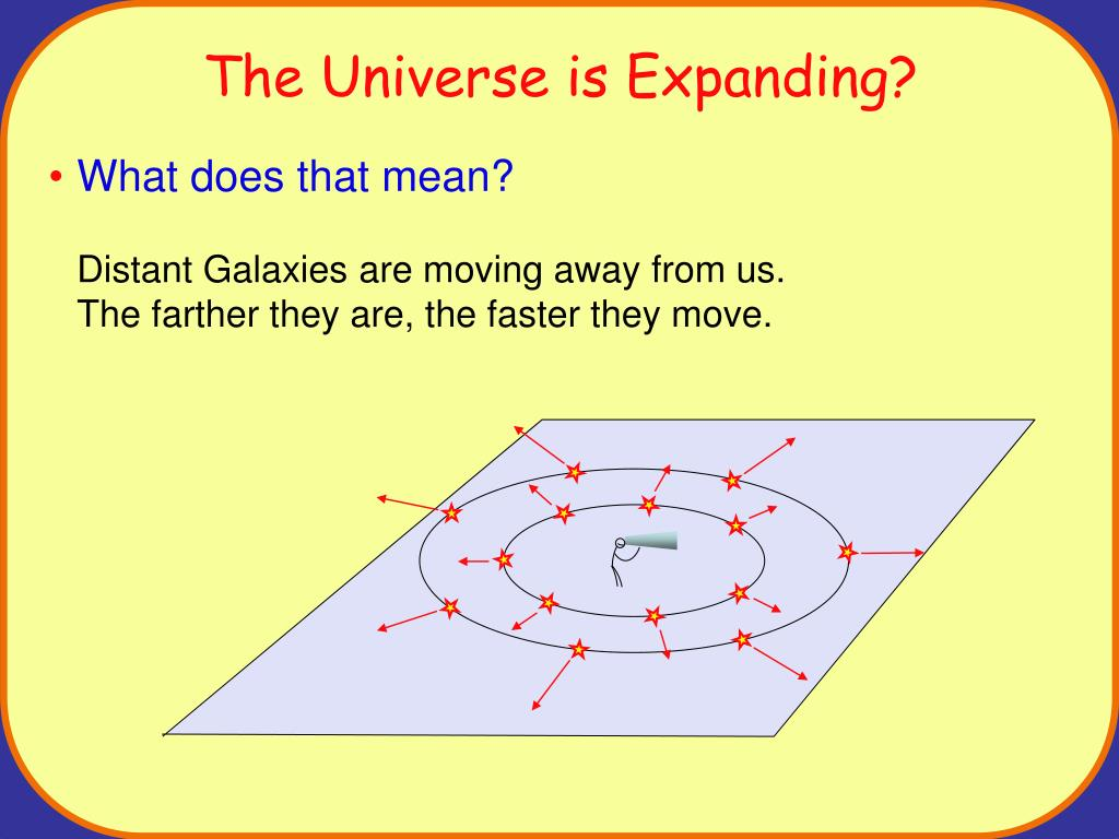 The Universe is Expanding?