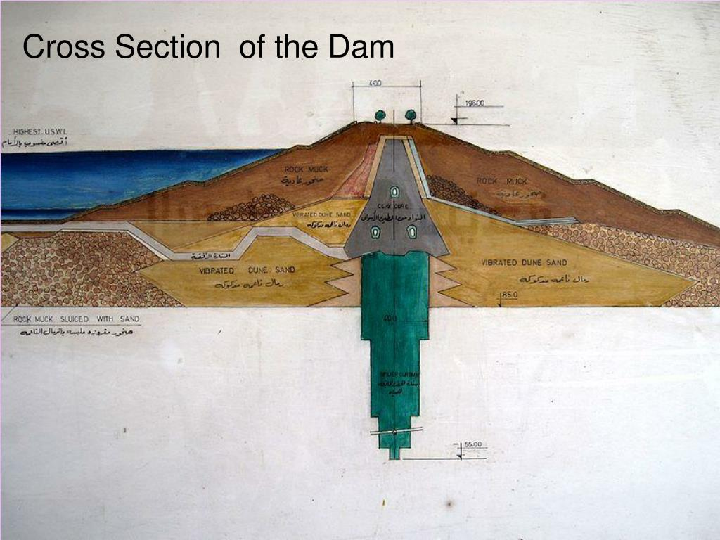 Cross Section  of the Dam