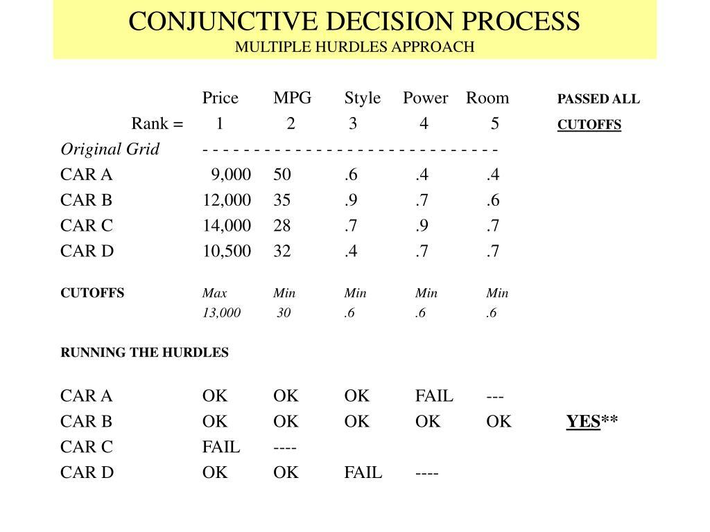 CONJUNCTIVE DECISION PROCESS