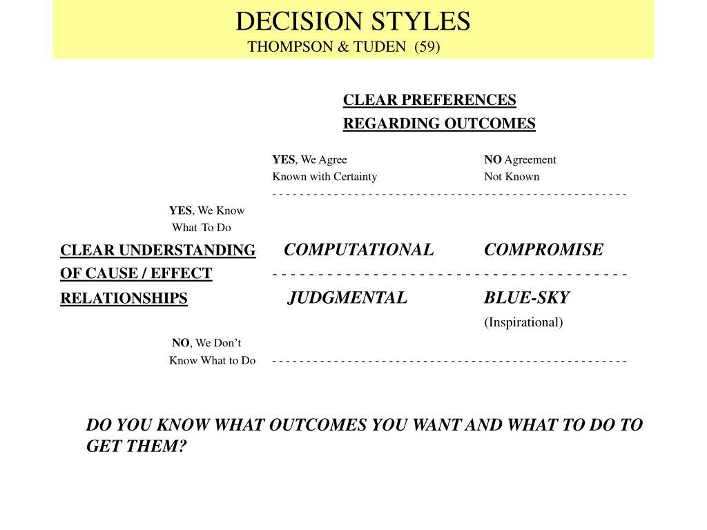 DECISION STYLES