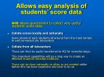 allows easy analysis of students score data