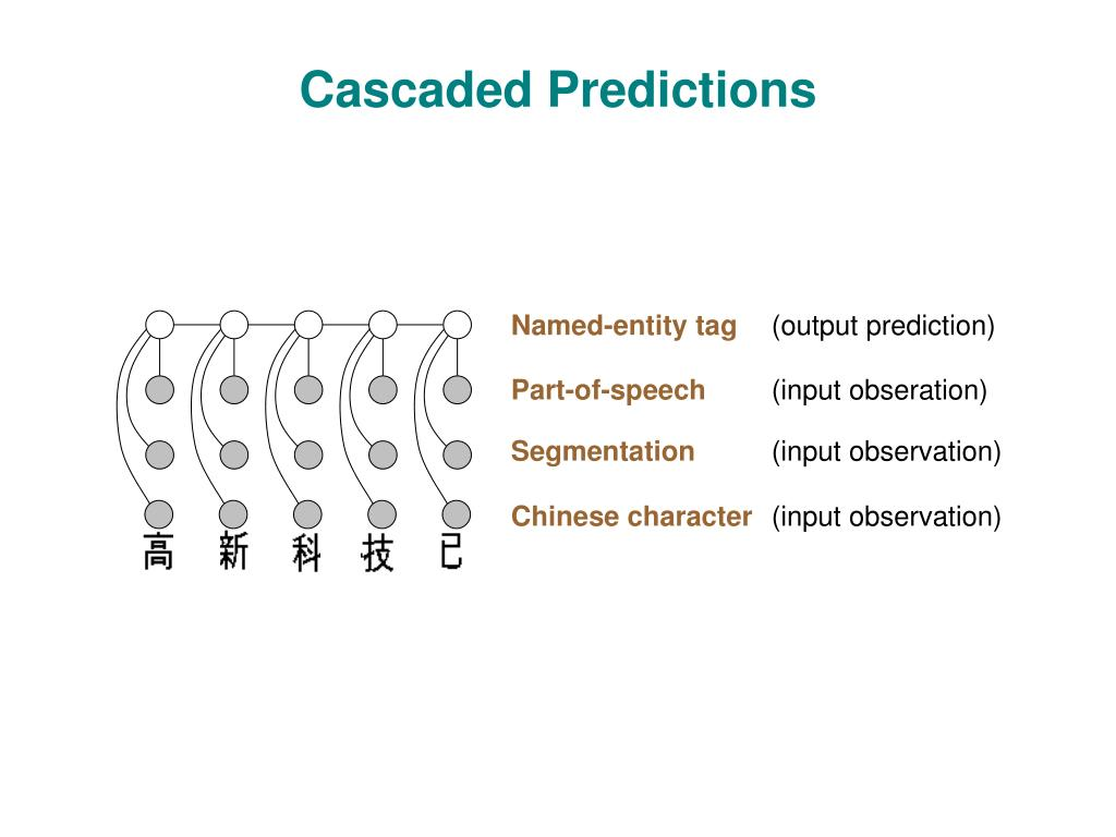 Cascaded Predictions