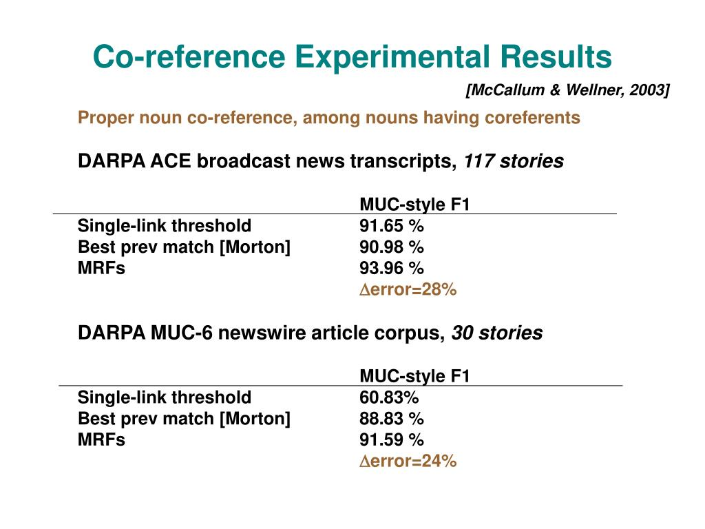 Co-reference Experimental Results