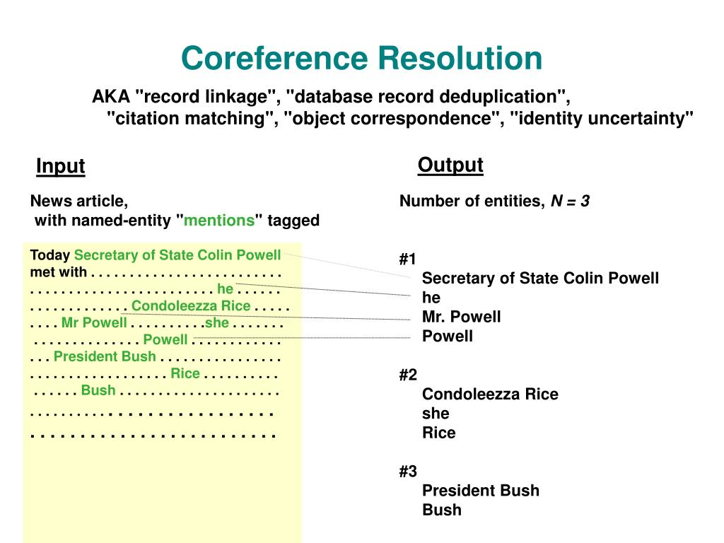Coreference Resolution
