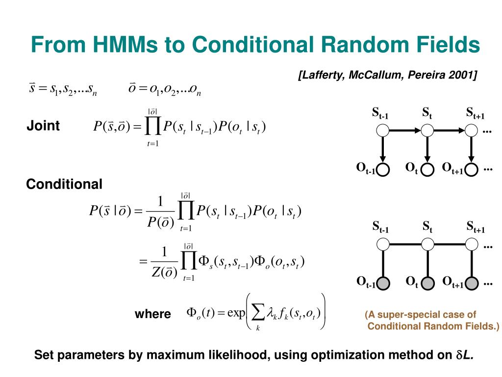 From HMMs to Conditional Random Fields